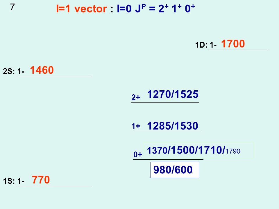 2S: 1- 1S: 1- 1D: 1- 2+ 1+ 0+ 770 1460 1700 I=1 vector : I=0 J P = 2 + 1 + 0 + 1270/1525 1285/1530 980/600 1370 /1500/1710/ 1790 7