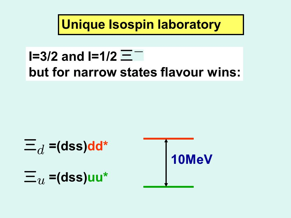 Unique Isospin laboratory I=3/2 and I=1/2 but for narrow states flavour wins: =(dss)dd* =(dss)uu* 10MeV