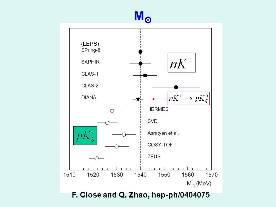 (LEPS) MΘMΘ F. Close and Q. Zhao, hep-ph/0404075