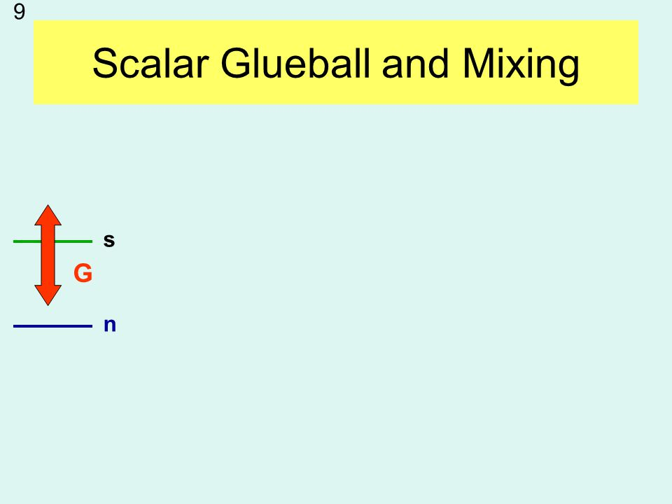 Scalar Glueball and Mixing s n G 9