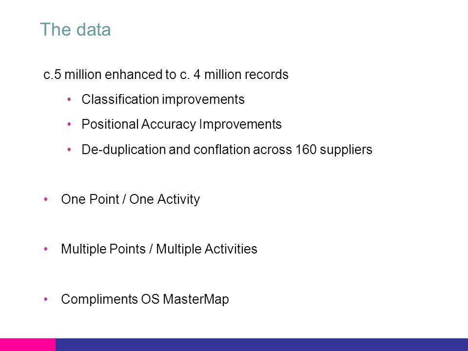 The data c.5 million enhanced to c.
