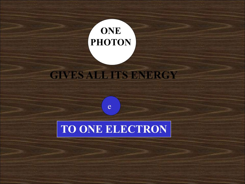 Simple questions 1) Blue light has a frequency of 7.7 x 10 14 Hz while red light has a frequency of 4.3 x 10 14 Hz.Calculate the energy of a photon of each.
