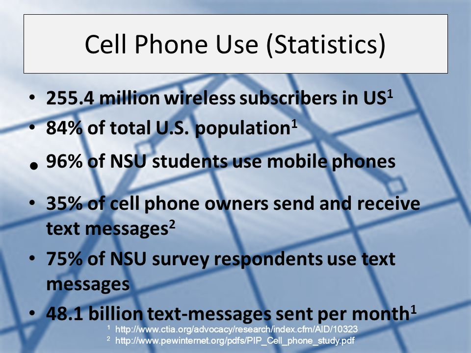 Cell Phone Use (Statistics) 255.4 million wireless subscribers in US 1 84% of total U.S. population 1 96% of NSU students use mobile phones 35% of cel
