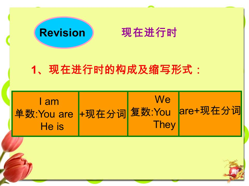 Revision 现在进行时 缩写形式: I am working.We are working.