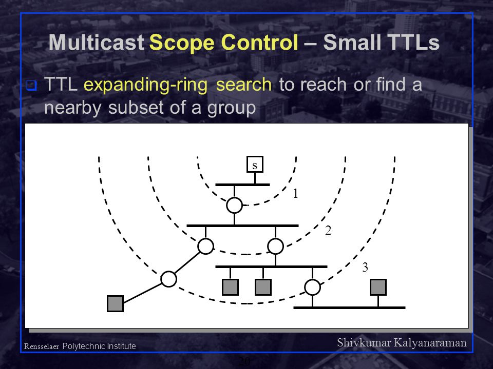 Shivkumar Kalyanaraman Rensselaer Polytechnic Institute 20 Multicast Scope Control – Small TTLs q TTL expanding-ring search to reach or find a nearby subset of a group s 1 2 3