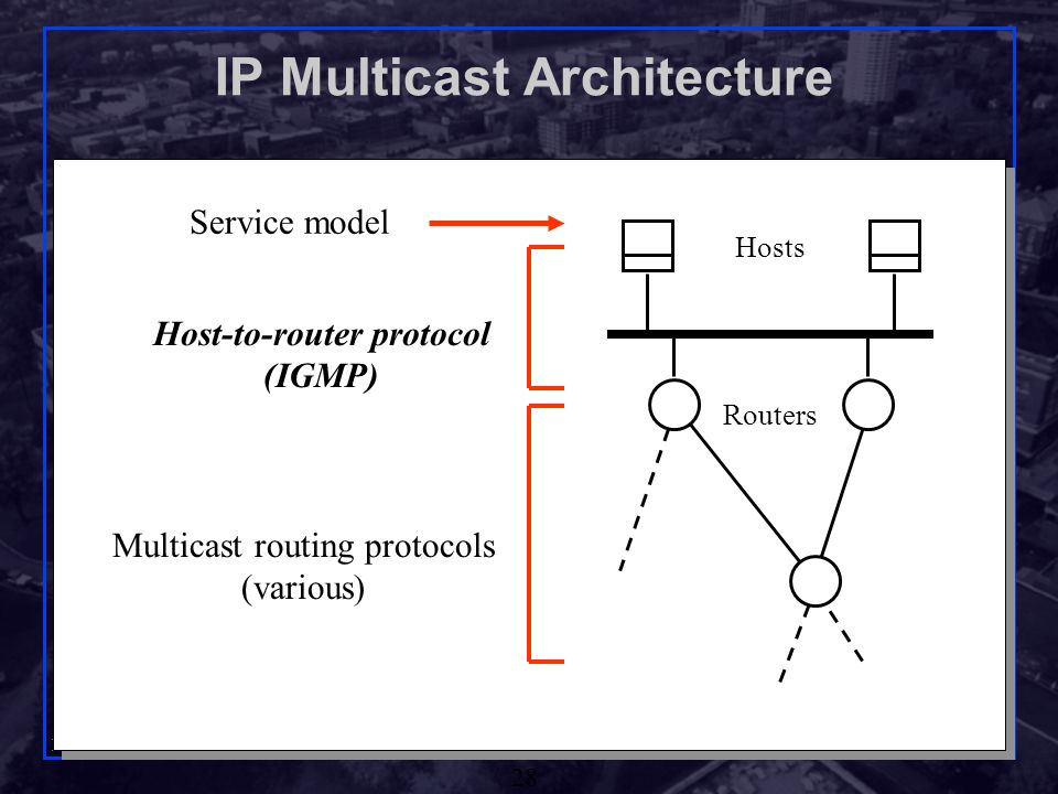 Shivkumar Kalyanaraman Rensselaer Polytechnic Institute 28 IP Multicast Architecture Hosts Routers Service model Host-to-router protocol (IGMP) Multicast routing protocols (various)