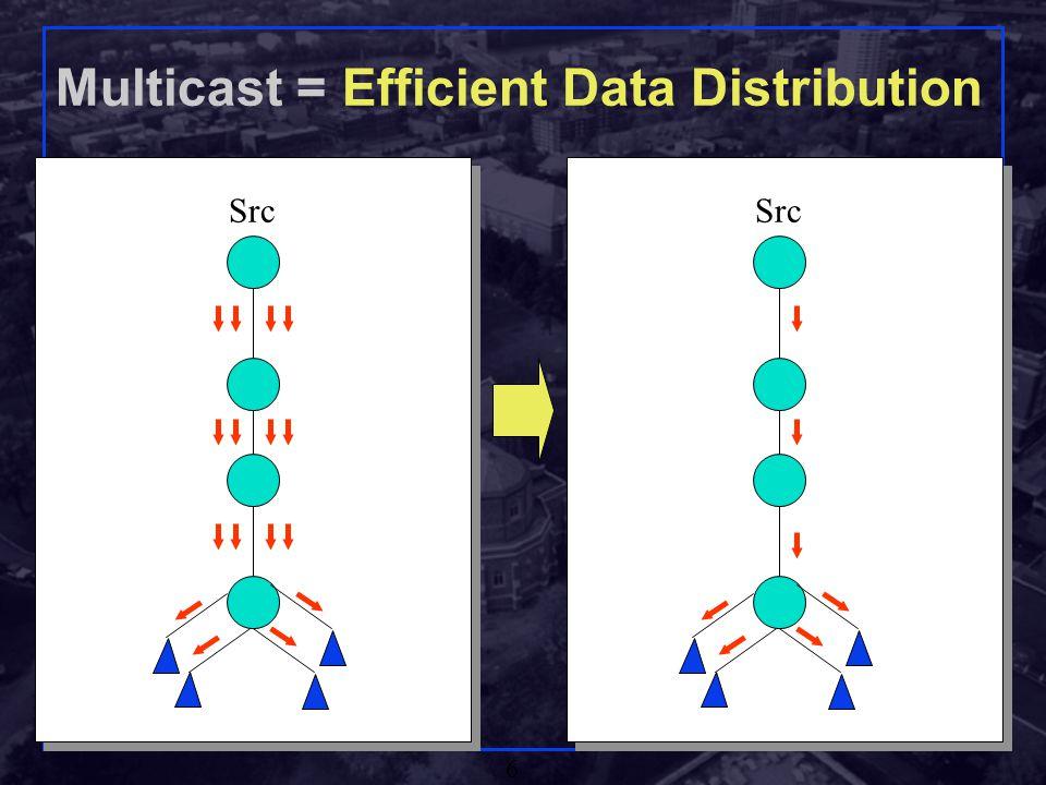 Shivkumar Kalyanaraman Rensselaer Polytechnic Institute 6 Multicast = Efficient Data Distribution Src