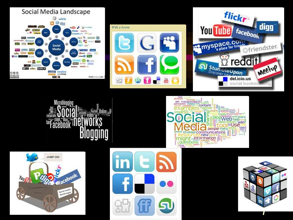 8 Categories of Social Media: Social Collaborations Social Photo and Video Sharing Social News Social Networking Social Bookmarking Social Buying/Merchandising