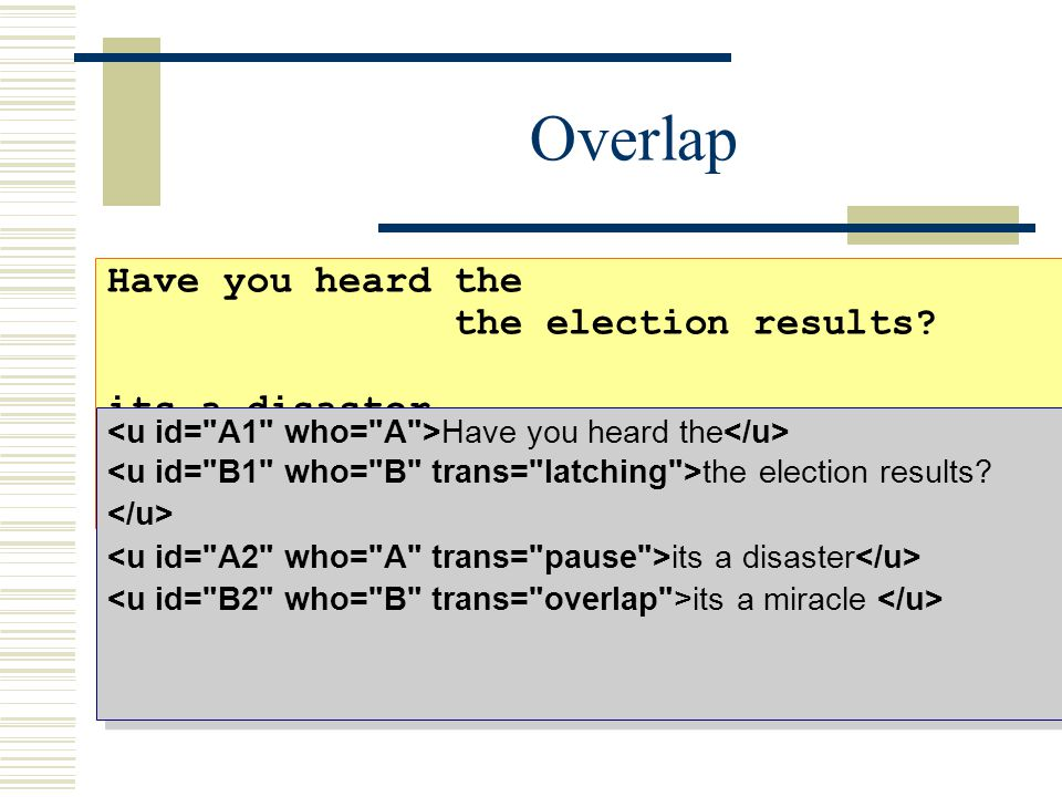 Overlap Have you heard the the election results.