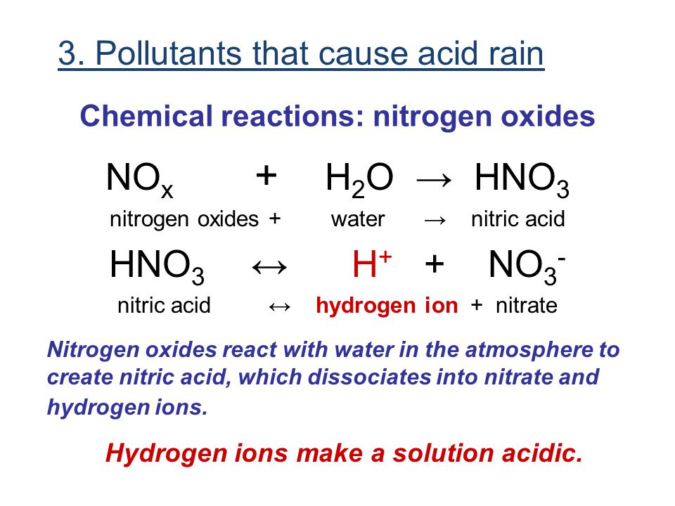 Chemical reactions: nitrogen oxides NO x + H 2 O → HNO 3 nitrogen oxides + water → nitric acid HNO 3 ↔ H + + NO 3 - nitric acid ↔ hydrogen ion + nitra