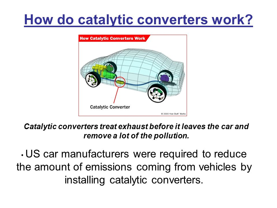 How do catalytic converters work? Catalytic converters treat exhaust before it leaves the car and remove a lot of the pollution. US car manufacturers