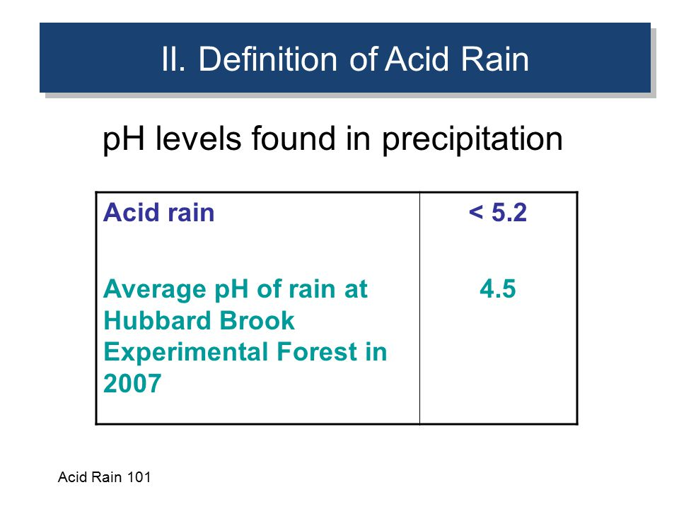 Acid rain Average pH of rain at Hubbard Brook Experimental Forest in 2007 < 5.2 4.5 pH levels found in precipitation II. Definition of Acid Rain Acid