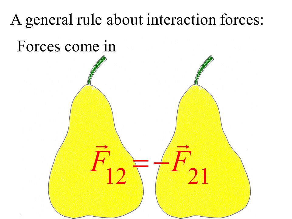 A general rule about interaction forces: Forces come in This is Newton's 3 rd Law.