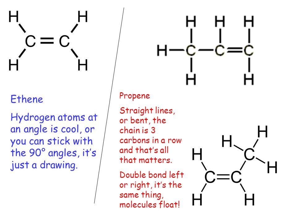 Try to draw butene now.