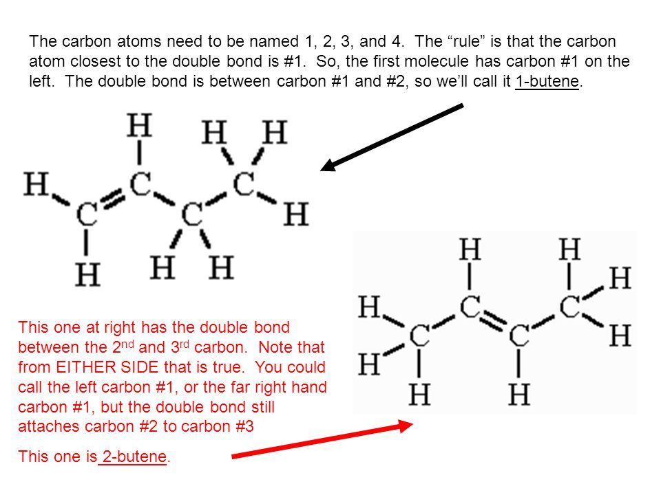 Draw the following (you MAY omit the H atoms, but not the bonds 1-pentene 2-pentene 3-hexene 3-heptene 3-octene 4-nonene And 1-decene