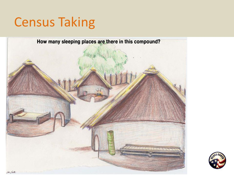 Census Taking How do we define household (or compound)?