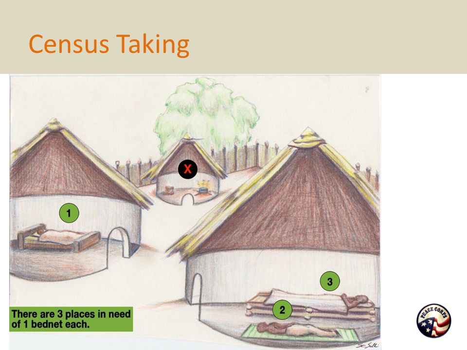 Census Taking