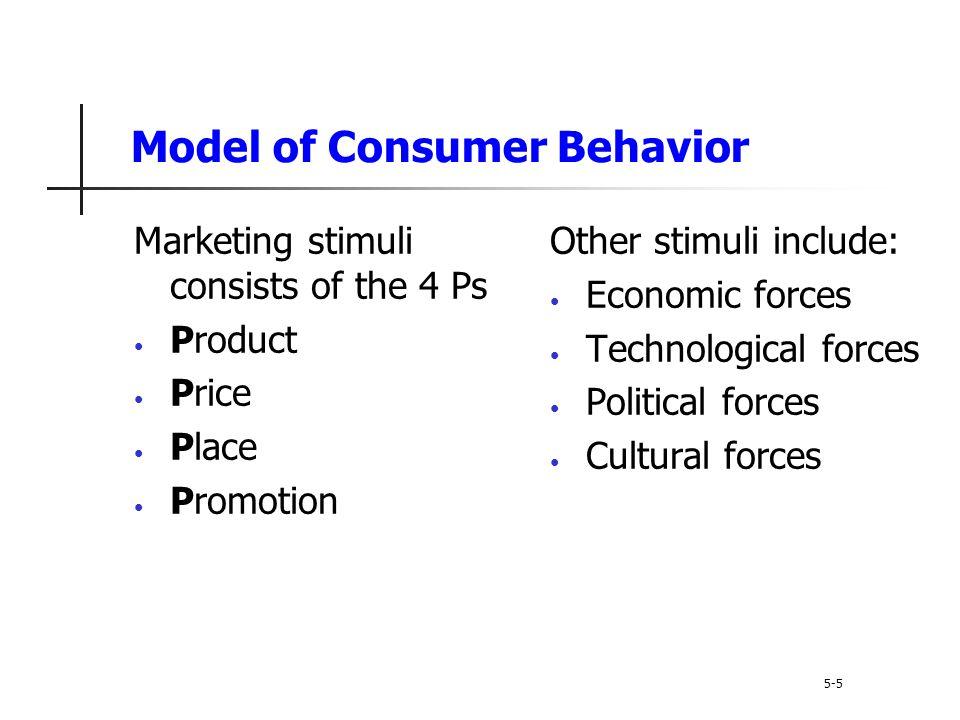 Characteristics Affecting Consumer Behavior 5-25 Psychological Factors Motivation Perception Learning Beliefs and attitudes