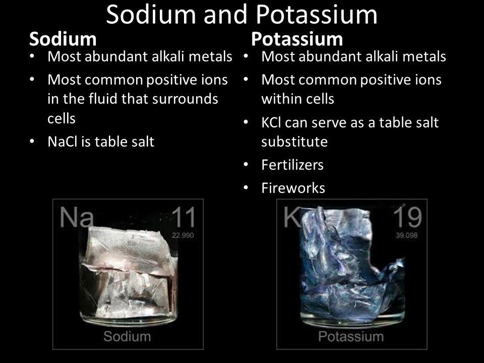 Sodium and Potassium Sodium Most abundant alkali metals Most common positive ions in the fluid that surrounds cells NaCl is table salt Potassium Most