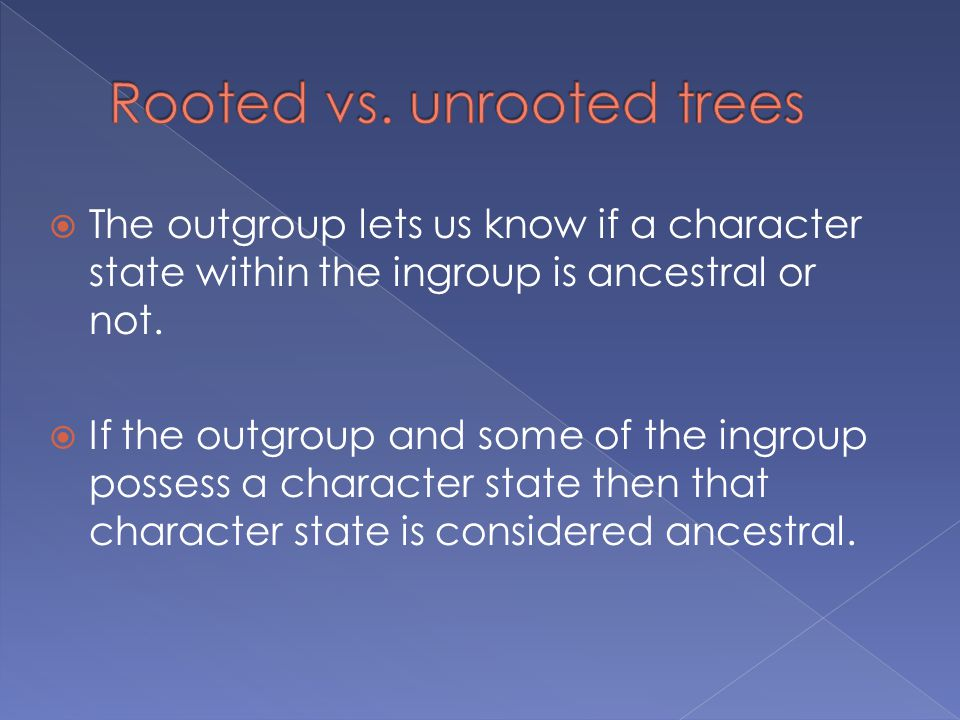  The outgroup lets us know if a character state within the ingroup is ancestral or not.