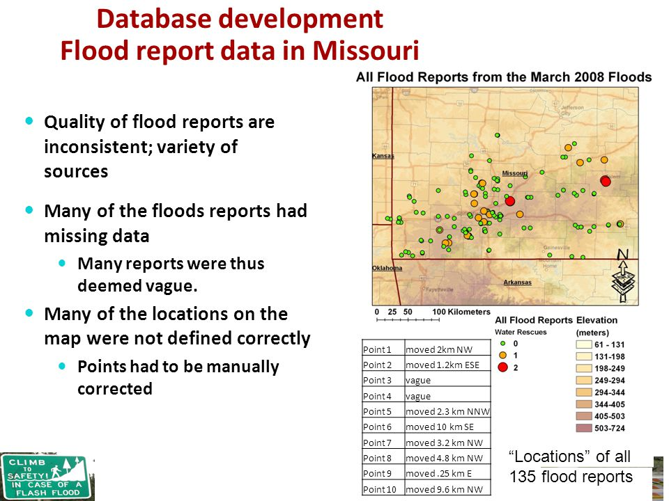 Quality of flood reports are inconsistent; variety of sources Many of the floods reports had missing data Many reports were thus deemed vague.