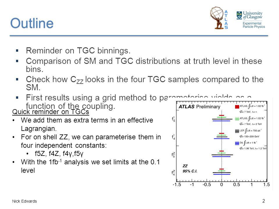 Variables and Bins  Reminder: We have chosen to use the leading Z pT, four- lepton mass and leading lepton pT to calculate the TGC limits.