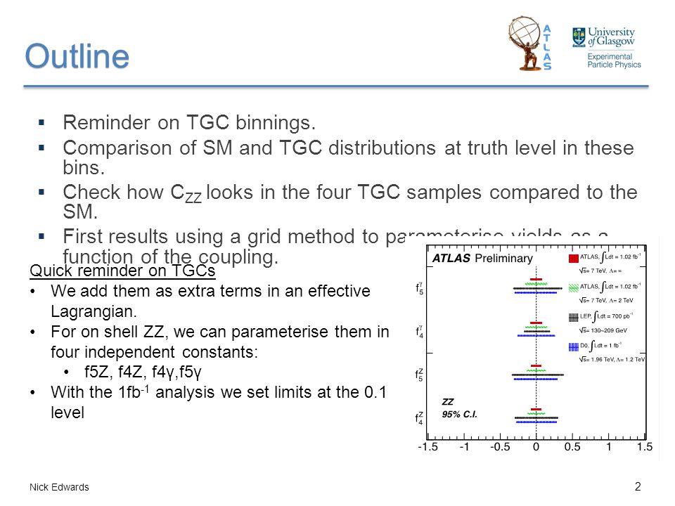 Outline  Reminder on TGC binnings.