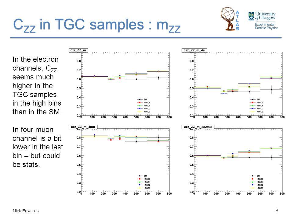 C ZZ in TGC samples : P T Z1 Nick Edwards 9
