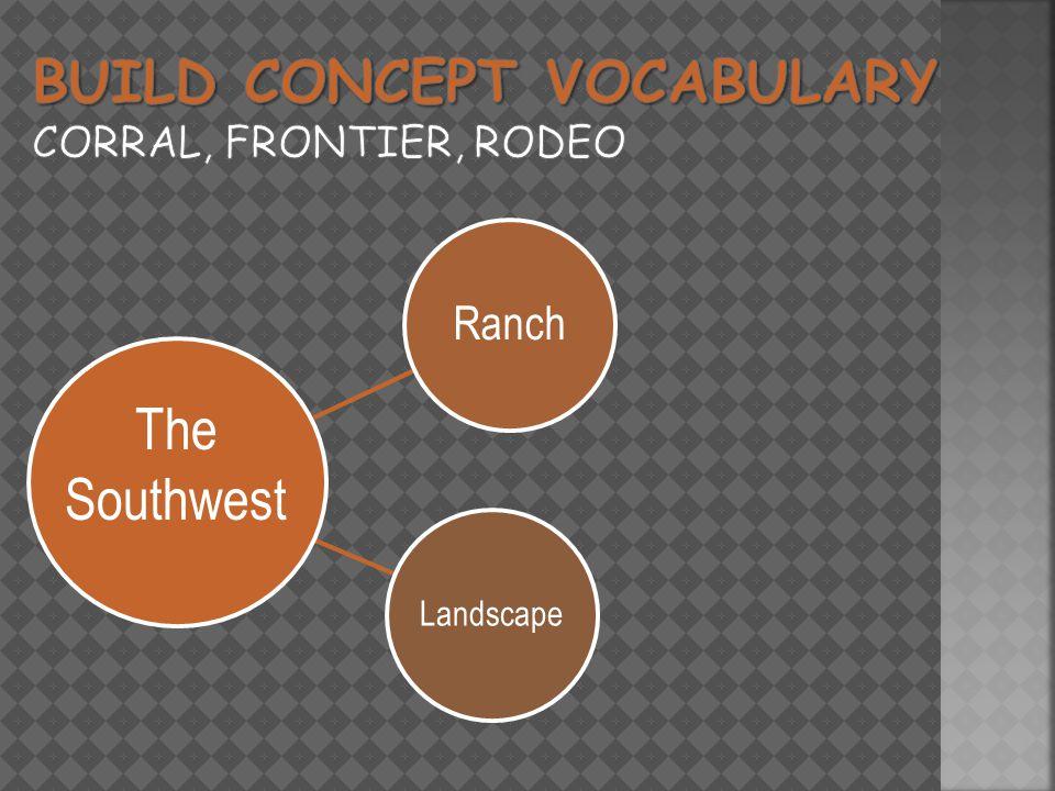 Ranch Landscape The Southwest