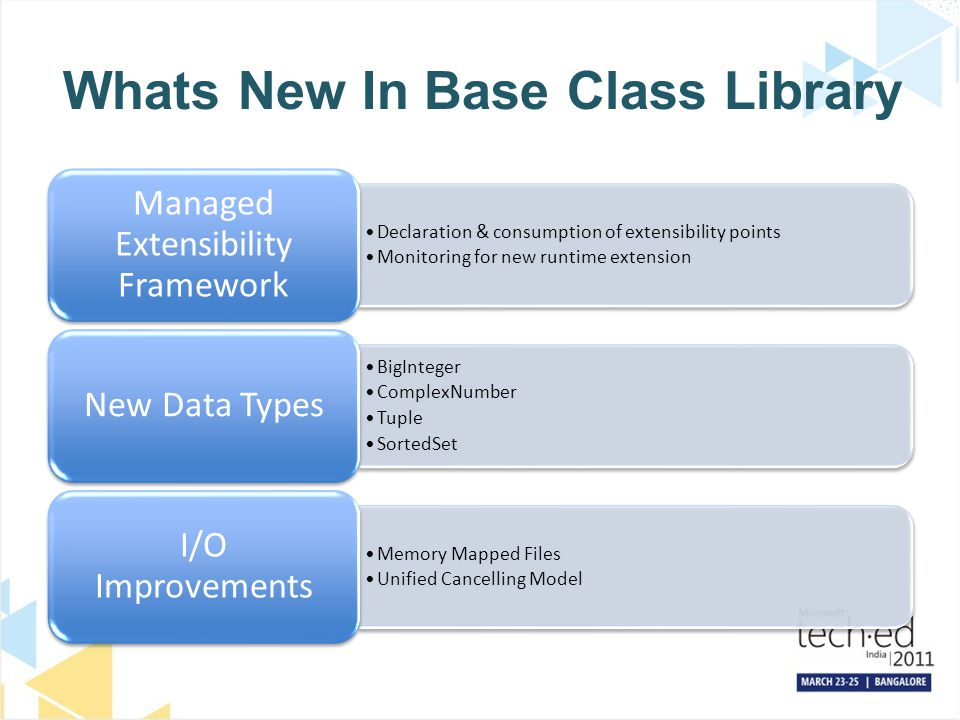 Whats New In Base Class Library Declaration & consumption of extensibility points Monitoring for new runtime extension Managed Extensibility Framework BigInteger ComplexNumber Tuple SortedSet New Data Types Memory Mapped Files Unified Cancelling Model I/O Improvements