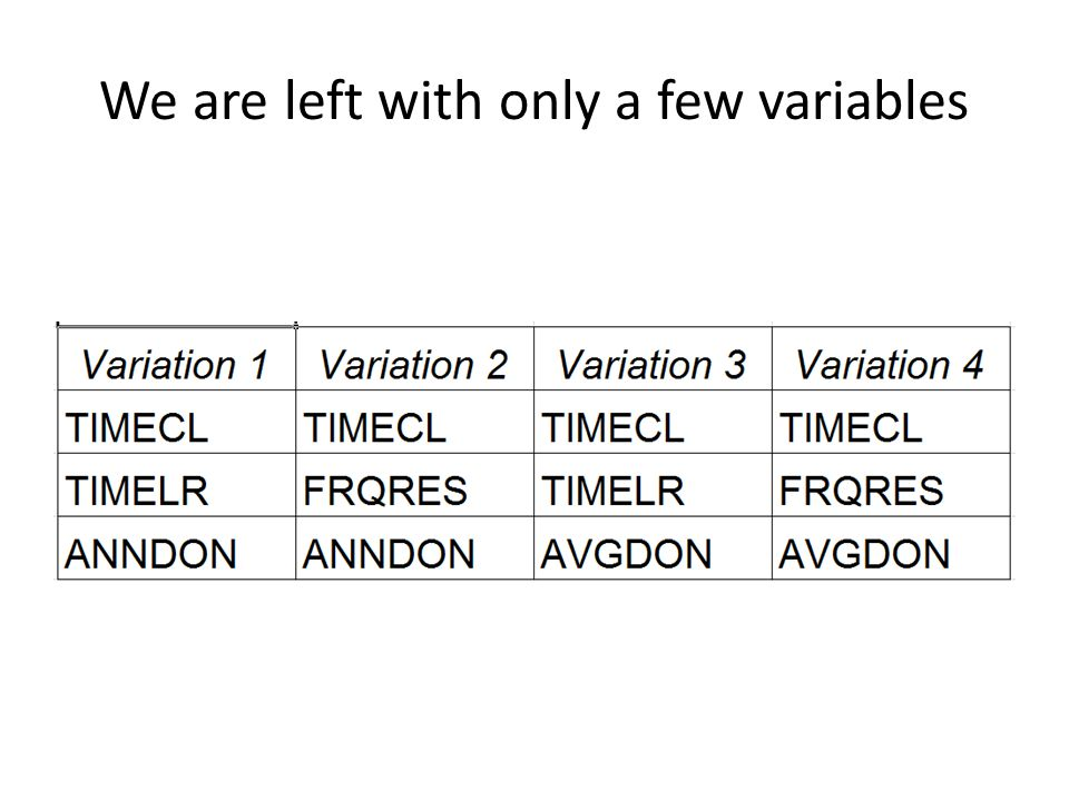 We are left with only a few variables