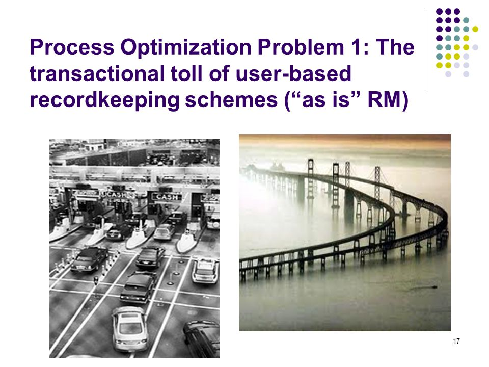 17 Process Optimization Problem 1: The transactional toll of user-based recordkeeping schemes ( as is RM)