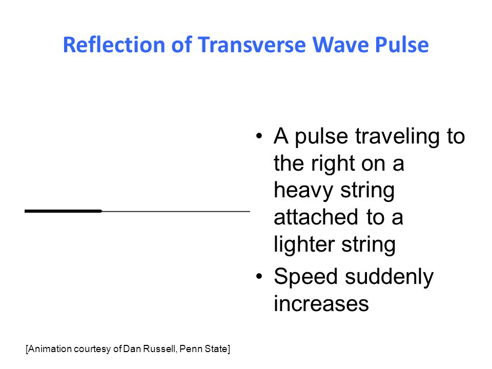 Reflection of Transverse Wave Pulse A pulse traveling to the right on a heavy string attached to a lighter string Speed suddenly increases [Animation
