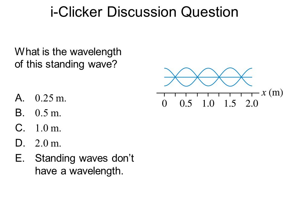 What is the wavelength of this standing wave? QuickCheck 21.3 A. 0.25 m. B. 0.5 m. C. 1.0 m. D. 2.0 m. E. Standing waves don't have a wavelength. i-Cl