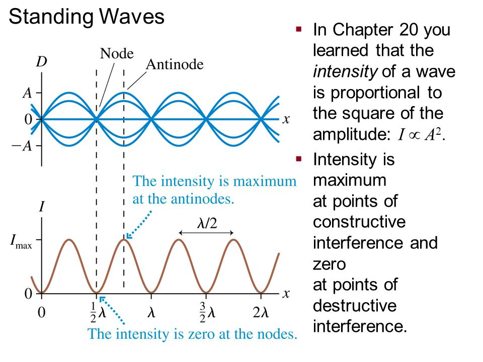  In Chapter 20 you learned that the intensity of a wave is proportional to the square of the amplitude: I  A 2.  Intensity is maximum at points of