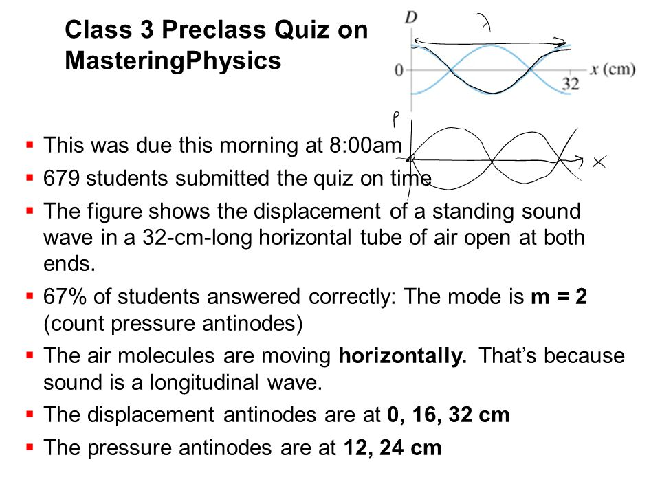 Class 3 Preclass Quiz on MasteringPhysics  This was due this morning at 8:00am  679 students submitted the quiz on time  The figure shows the displ
