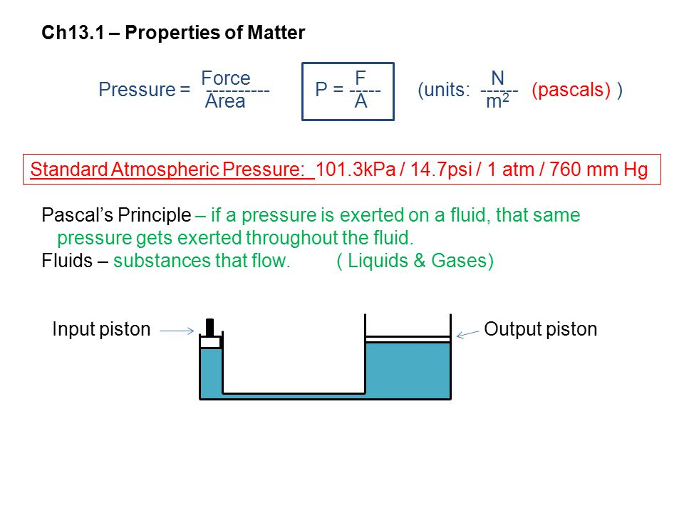 Ch13.1 – Properties of Matter Pascal's Principle – if a pressure is exerted on a fluid, that same pressure gets exerted throughout the fluid. Fluids –