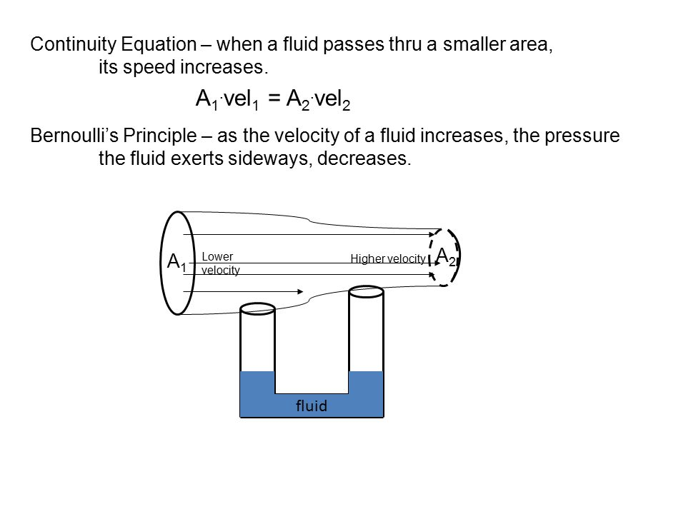 Continuity Equation – when a fluid passes thru a smaller area, its speed increases. Bernoulli's Principle – as the velocity of a fluid increases, the