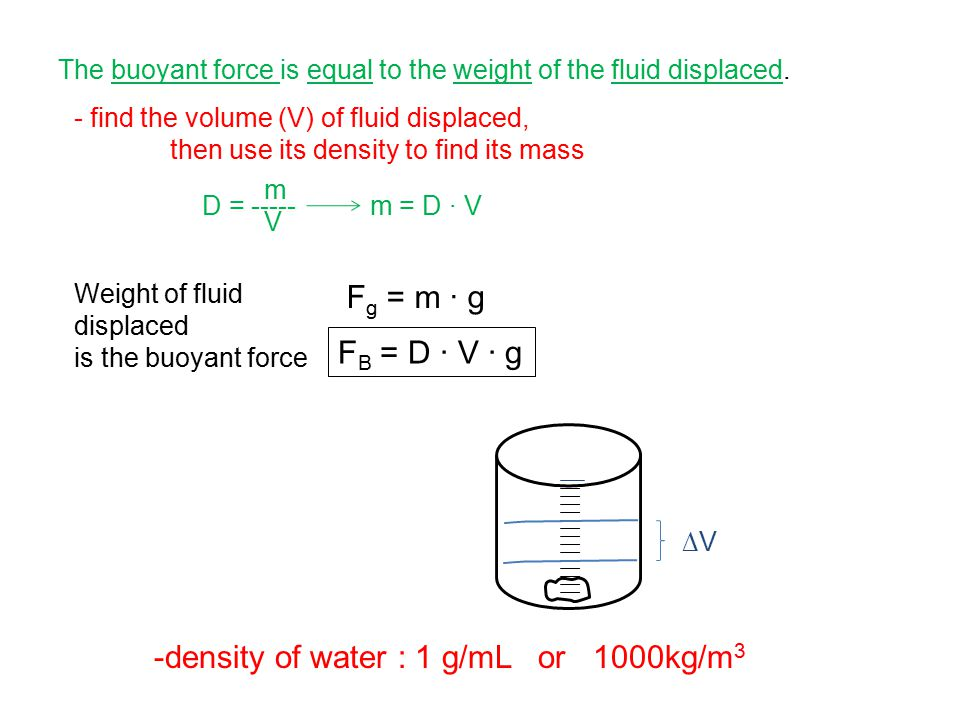 - find the volume (V) of fluid displaced, then use its density to find its mass D = ----- mVmV m = D ∙ V F g = m ∙ g F B = D ∙ V ∙ g Weight of fluid d