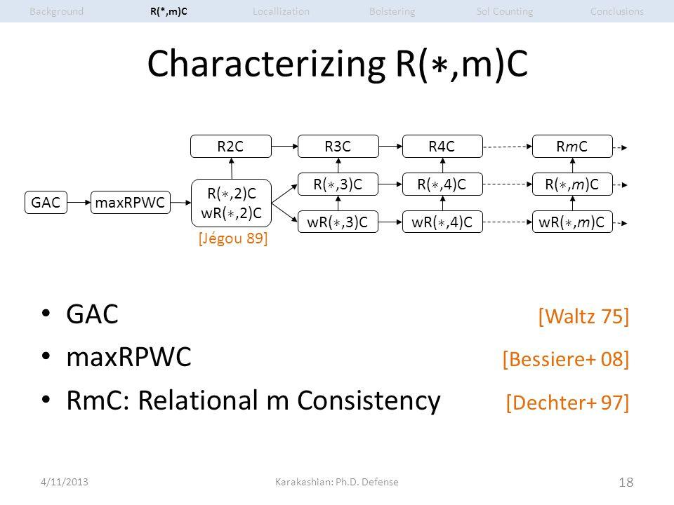 Characterizing R( ∗,m)C 4/11/2013Karakashian: Ph.D.