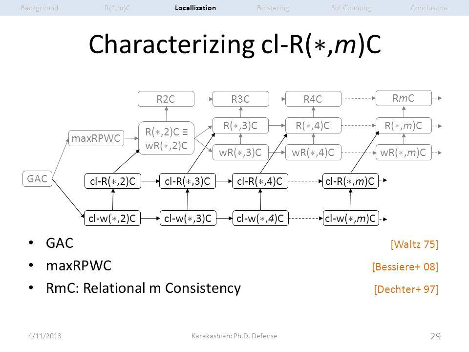 Characterizing cl-R( ∗,m)C 4/11/2013Karakashian: Ph.D.
