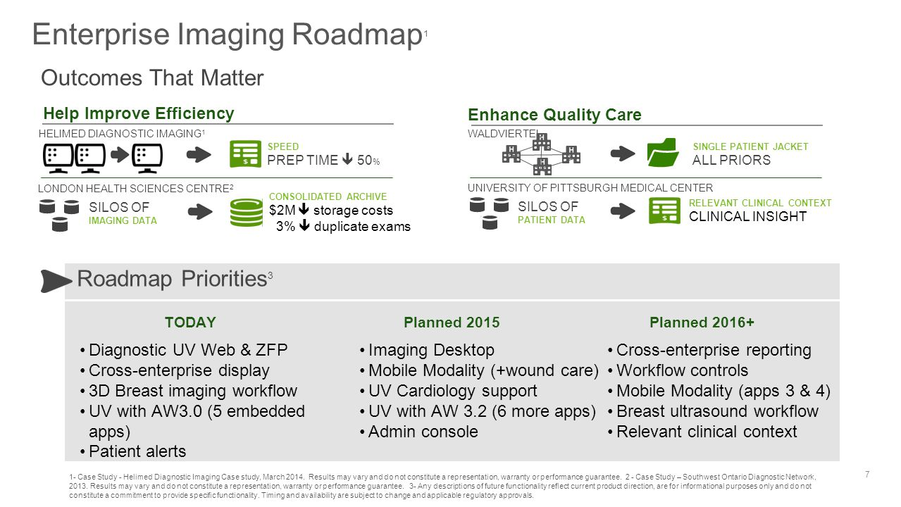 Enterprise Imaging Roadmap 1 Outcomes That Matter Help Improve Efficiency HELIMED DIAGNOSTIC IMAGING 1 SPEED PREP TIME  50 % Roadmap Priorities 3 TODAY Planned 2015Planned 2016+ Cross-enterprise reporting Workflow controls Mobile Modality (apps 3 & 4) Breast ultrasound workflow Relevant clinical context Imaging Desktop Mobile Modality (+wound care) UV Cardiology support UV with AW 3.2 (6 more apps) Admin console Diagnostic UV Web & ZFP Cross-enterprise display 3D Breast imaging workflow UV with AW3.0 (5 embedded apps) Patient alerts Enhance Quality Care WALDVIERTEL SINGLE PATIENT JACKET ALL PRIORS LONDON HEALTH SCIENCES CENTRE 2 SILOS OF IMAGING DATA CONSOLIDATED ARCHIVE $2M  storage costs 3%  duplicate exams UNIVERSITY OF PITTSBURGH MEDICAL CENTER SILOS OF PATIENT DATA RELEVANT CLINICAL CONTEXT CLINICAL INSIGHT 1- Case Study - Helimed Diagnostic Imaging Case study, March 2014.