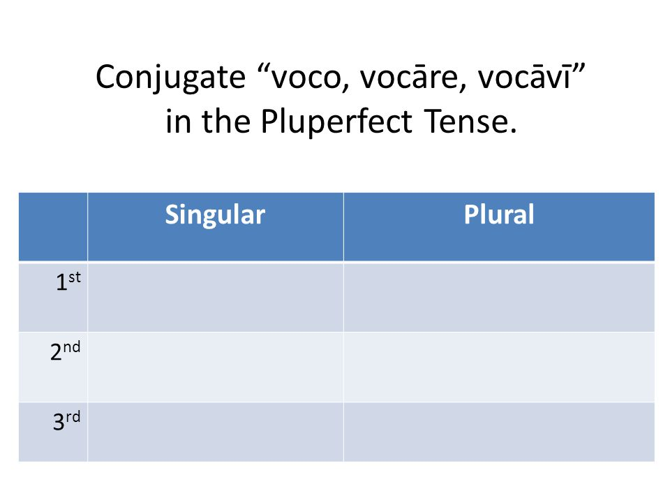 "Conjugate ""voco, vocāre, vocāvī"" in the Pluperfect Tense. SingularPlural 1 st 2 nd 3 rd"