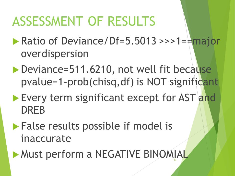 ASSESSMENT OF RESULTS  Ratio of Deviance/Df=5.5013 >>>1==major overdispersion  Deviance=511.6210, not well fit because pvalue=1-prob(chisq,df) is NO
