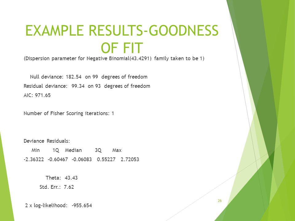 EXAMPLE RESULTS-GOODNESS OF FIT (Dispersion parameter for Negative Binomial(43.4291) family taken to be 1) Null deviance: 182.54 on 99 degrees of free