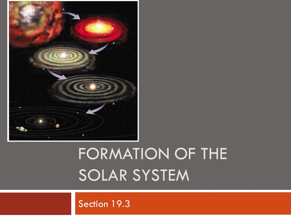  http://science.nationalgeographic.com/science/spa ce/solar-system http://science.nationalgeographic.com/science/spa ce/solar-system  http://video.nationalgeographic.com/video/player /news/space-technology-news/solar-eclipse-2009- nasa.html http://video.nationalgeographic.com/video/player /news/space-technology-news/solar-eclipse-2009- nasa.html  http://www.history.com/video.do?name=The_Unive rse http://www.history.com/video.do?name=The_Unive rse