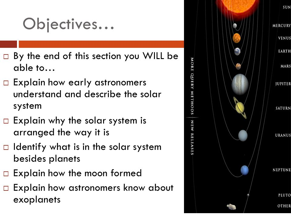 Objectives…  By the end of this section you WILL be able to…  Explain how early astronomers understand and describe the solar system  Explain why the solar system is arranged the way it is  Identify what is in the solar system besides planets  Explain how the moon formed  Explain how astronomers know about exoplanets
