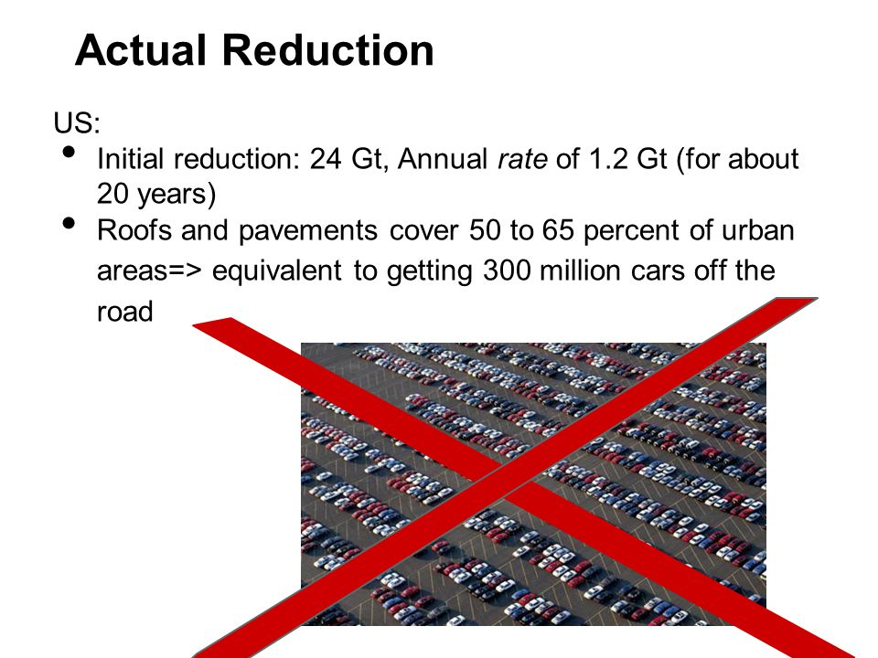 Actual Reduction US: Initial reduction: 24 Gt, Annual rate of 1.2 Gt (for about 20 years) Roofs and pavements cover 50 to 65 percent of urban areas=> equivalent to getting 300 million cars off the road