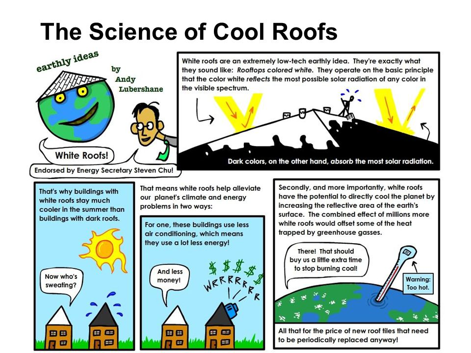 The Science of Cool Roofs