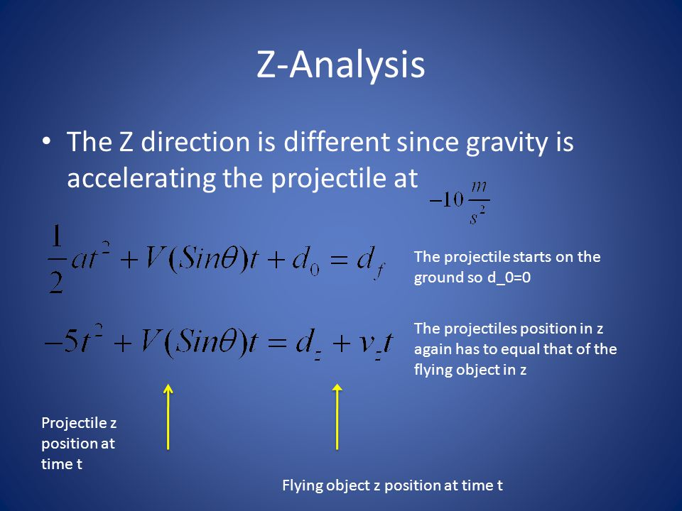 Z-Analysis The Z direction is different since gravity is accelerating the projectile at The projectile starts on the ground so d_0=0 The projectiles position in z again has to equal that of the flying object in z Flying object z position at time t Projectile z position at time t